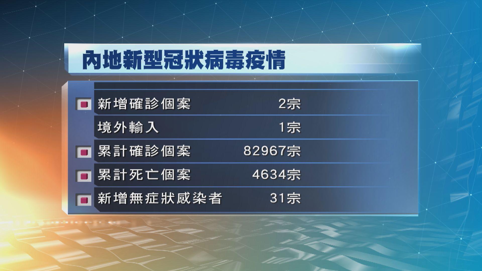 內地昨增兩宗確診 其中一宗為上海本土感染