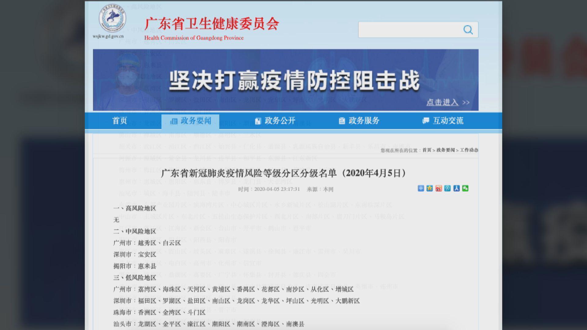 廣東省上調四地至中風險地區
