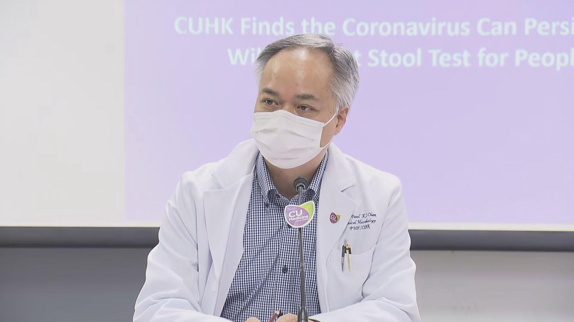 中大醫學院:化驗糞便有助識別新型肺炎隱形病人