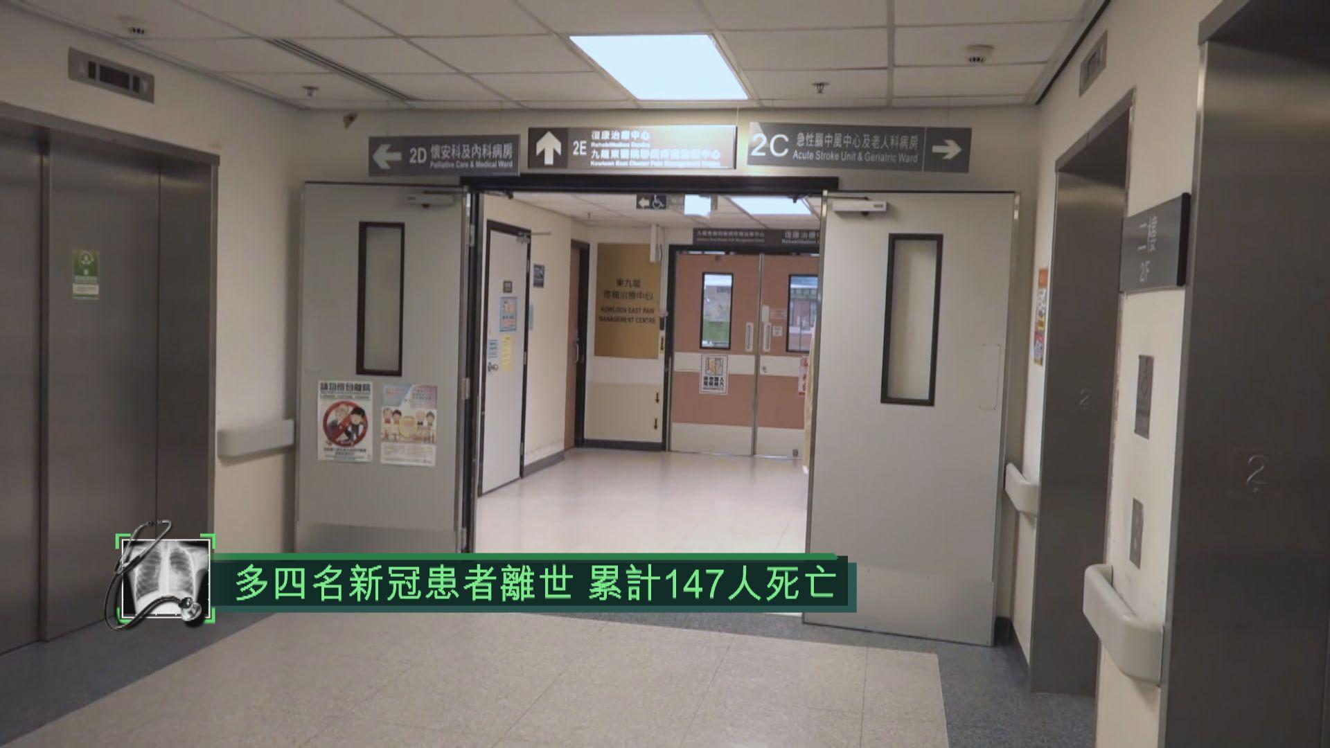 再多四名新冠患者離世 本港累計147人染疫死亡