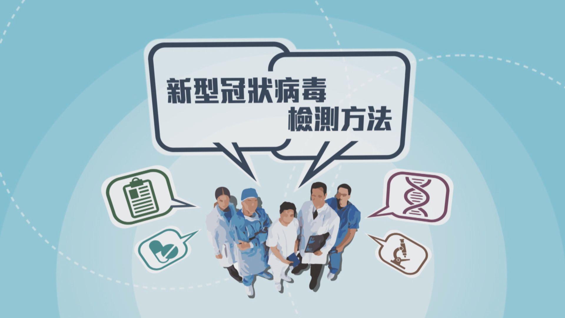 【專家話你知】新型冠狀病毒如何檢測?