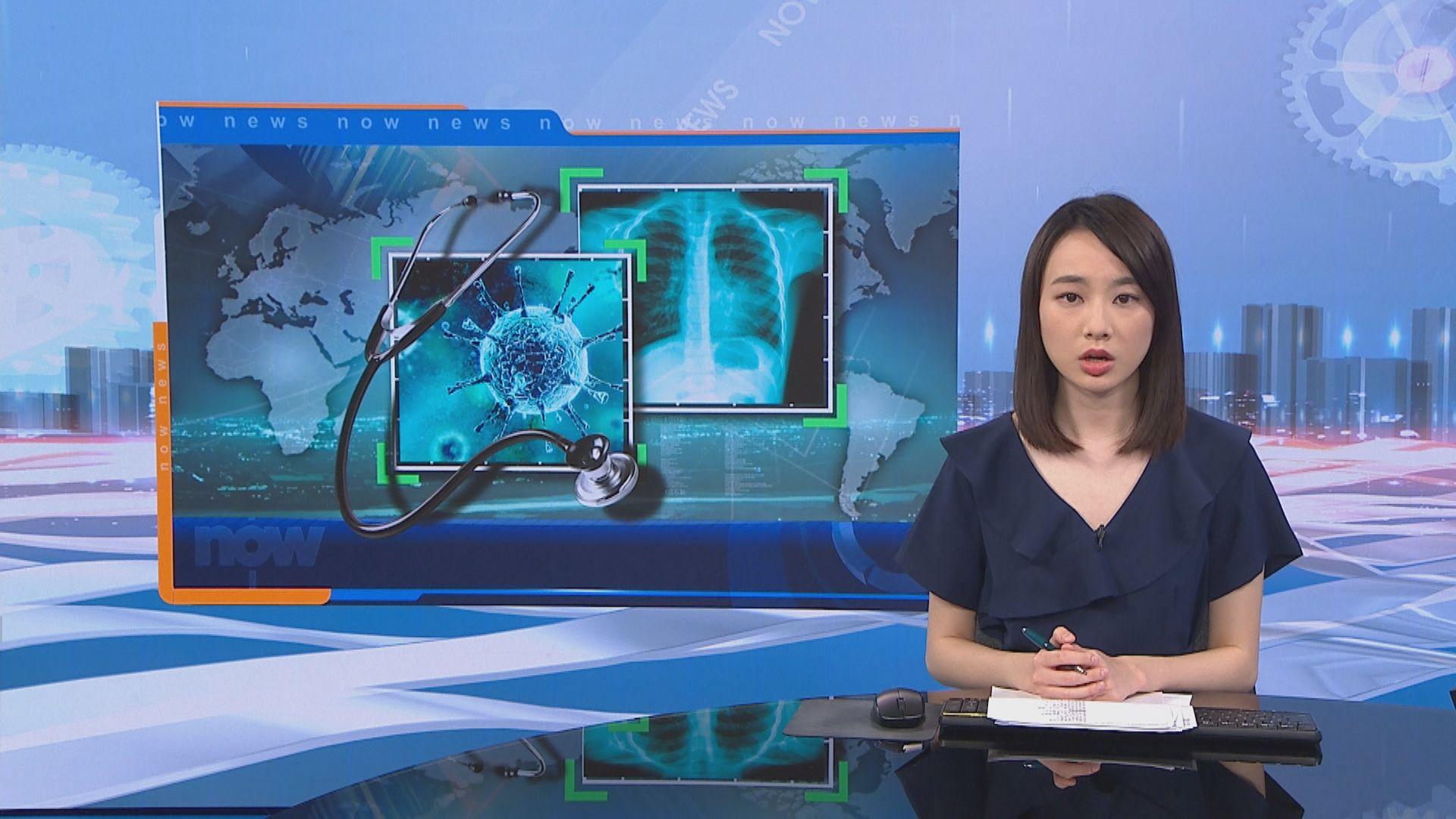 全球逾1300萬人感染新冠病毒 逾57萬人不治