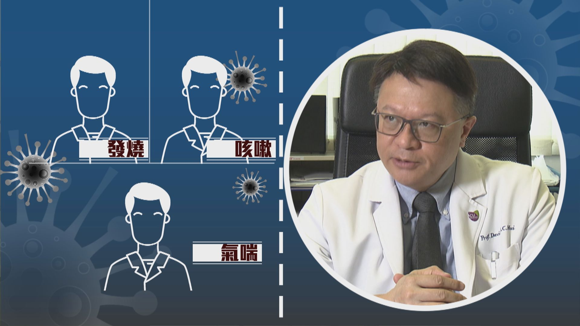【專家話你知】新型冠狀病毒有何病徵?