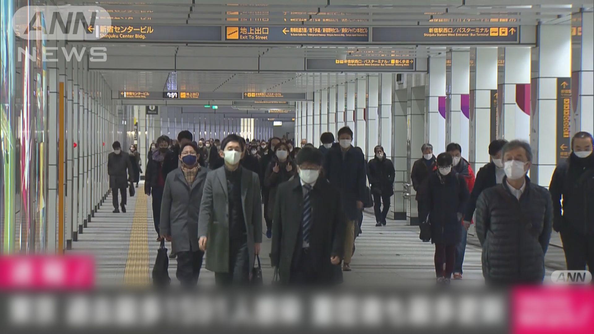東京都新增逾千五人確診 創單日新高