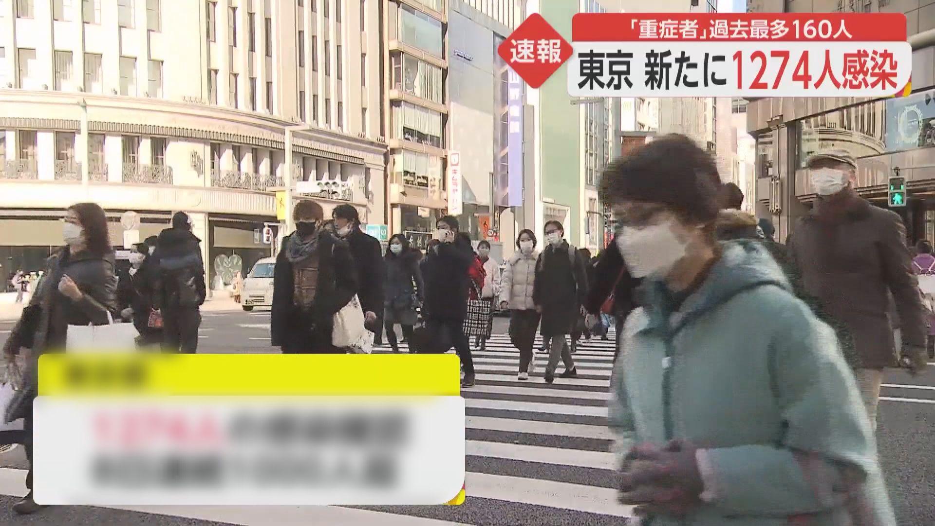 東京都連續八日過千人確診 據報民眾五月左右接種疫苗