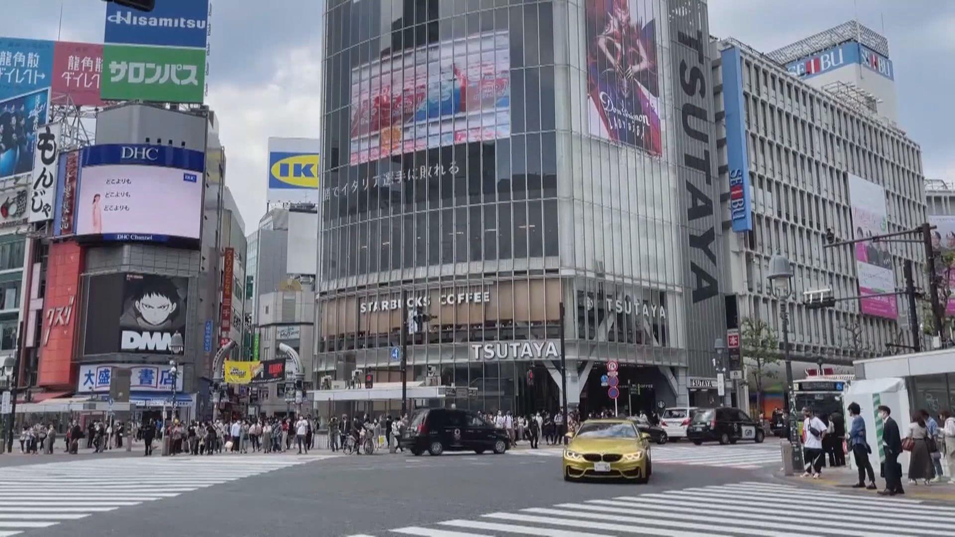 東京都增八百多宗確診 緊急事態宣言擴至北海道等三地
