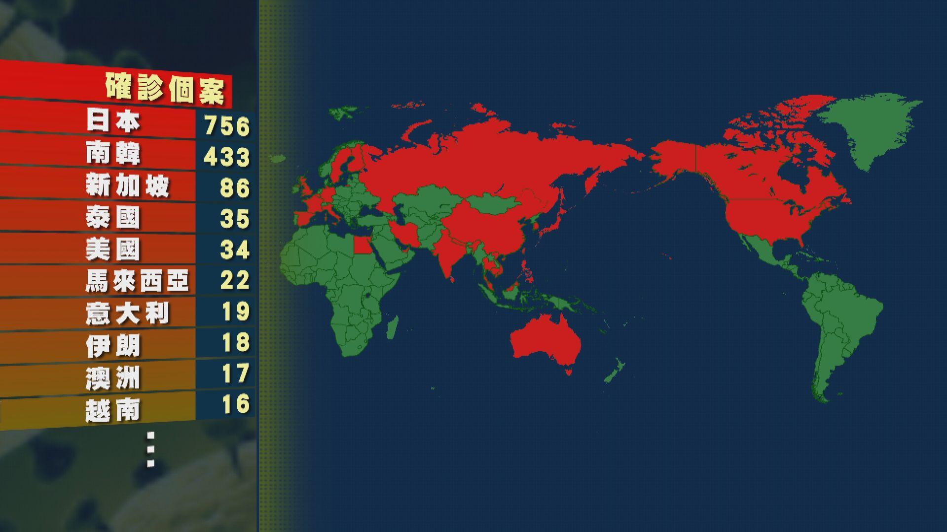 南韓累計病例增至433宗 繼日本後第二多確診國家