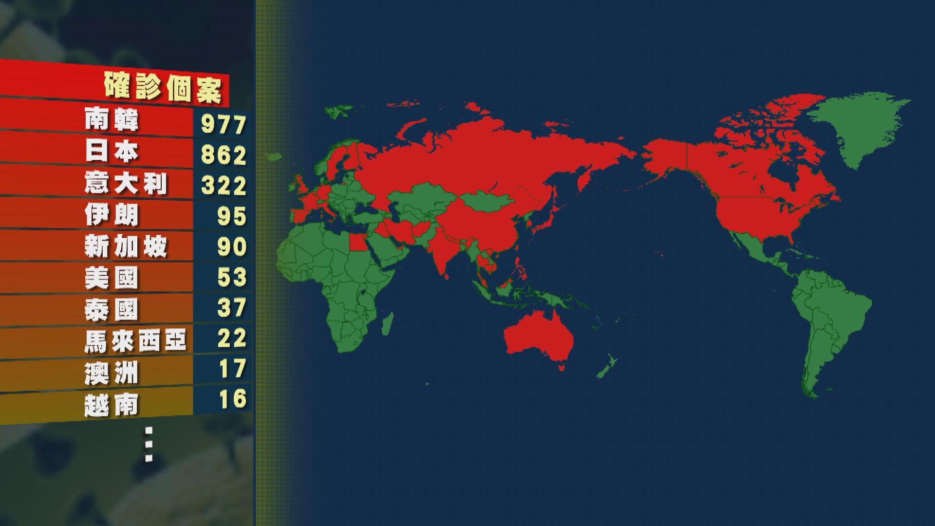 意大利在周二新增100宗確診個案 總數達322宗