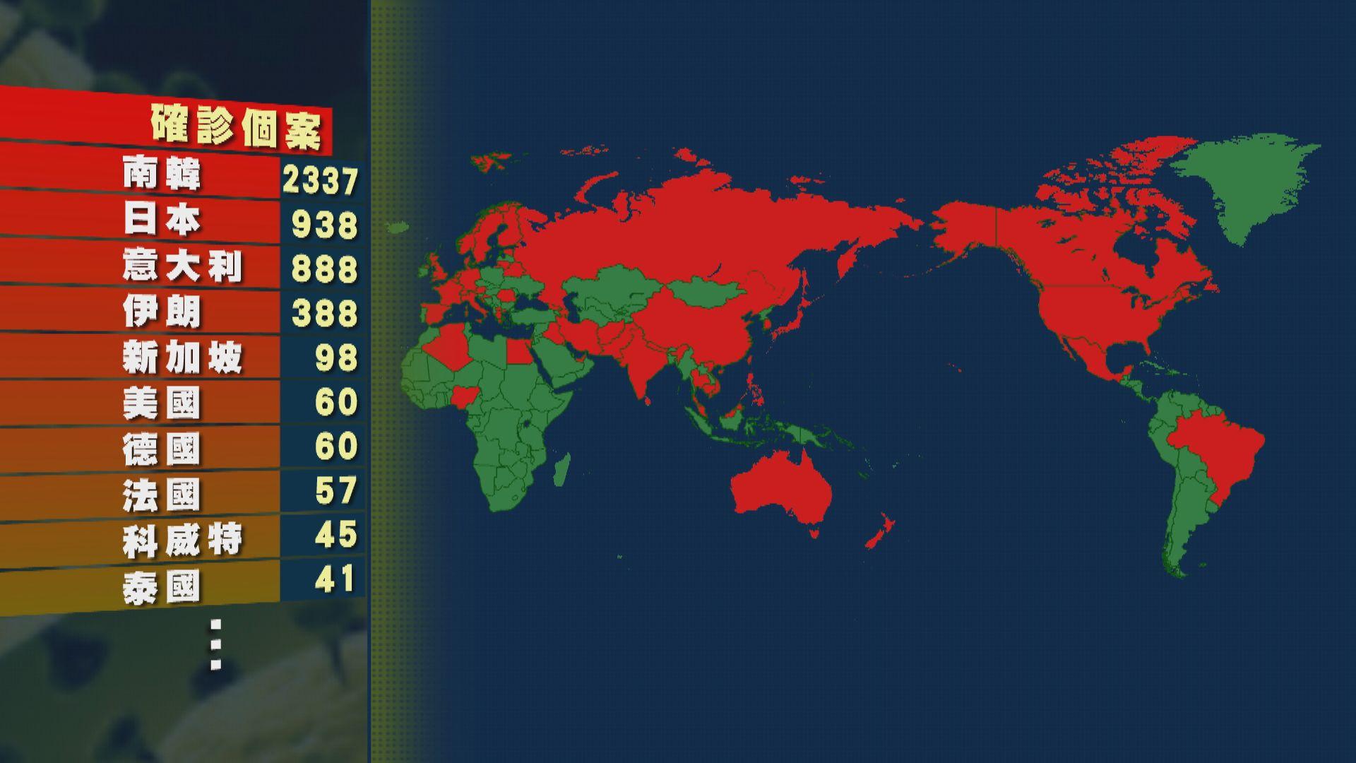 意大利再新增逾二百宗確診 累計確診個案889宗