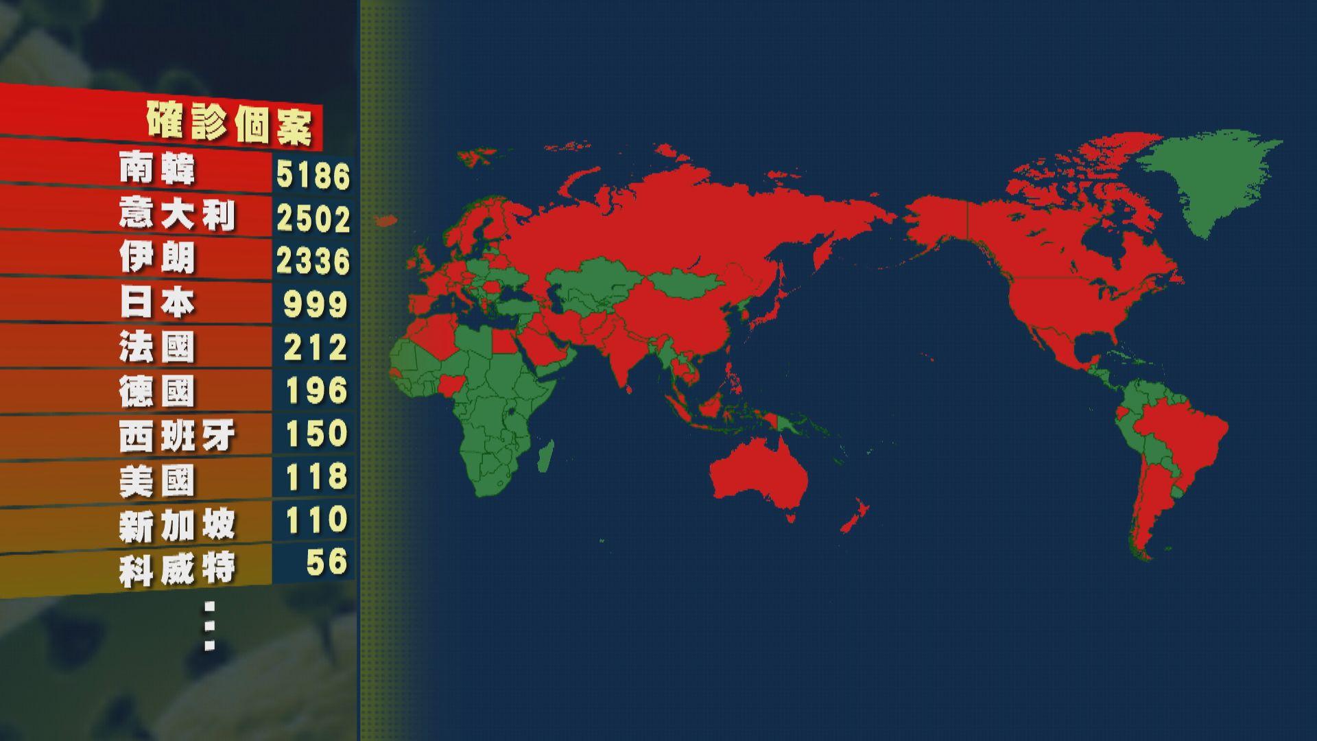 全球至少80個國家及地區出現確診個案