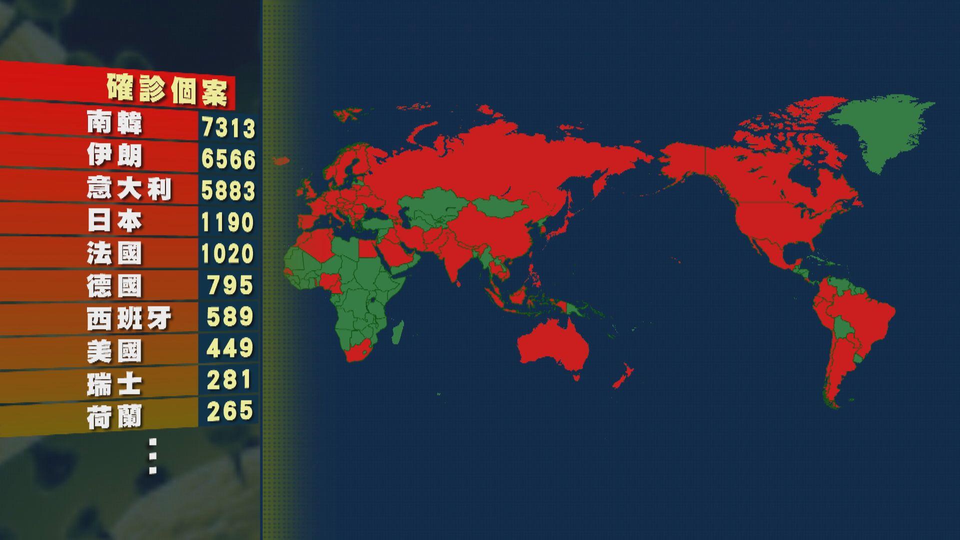 世衛:受疫情影響國家和地區已達101個
