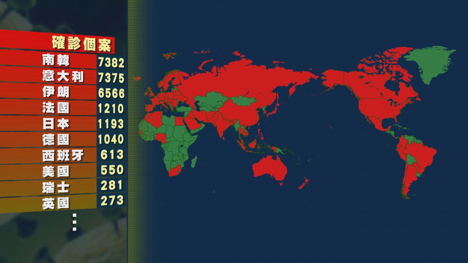 意大利累計病例增至7375宗