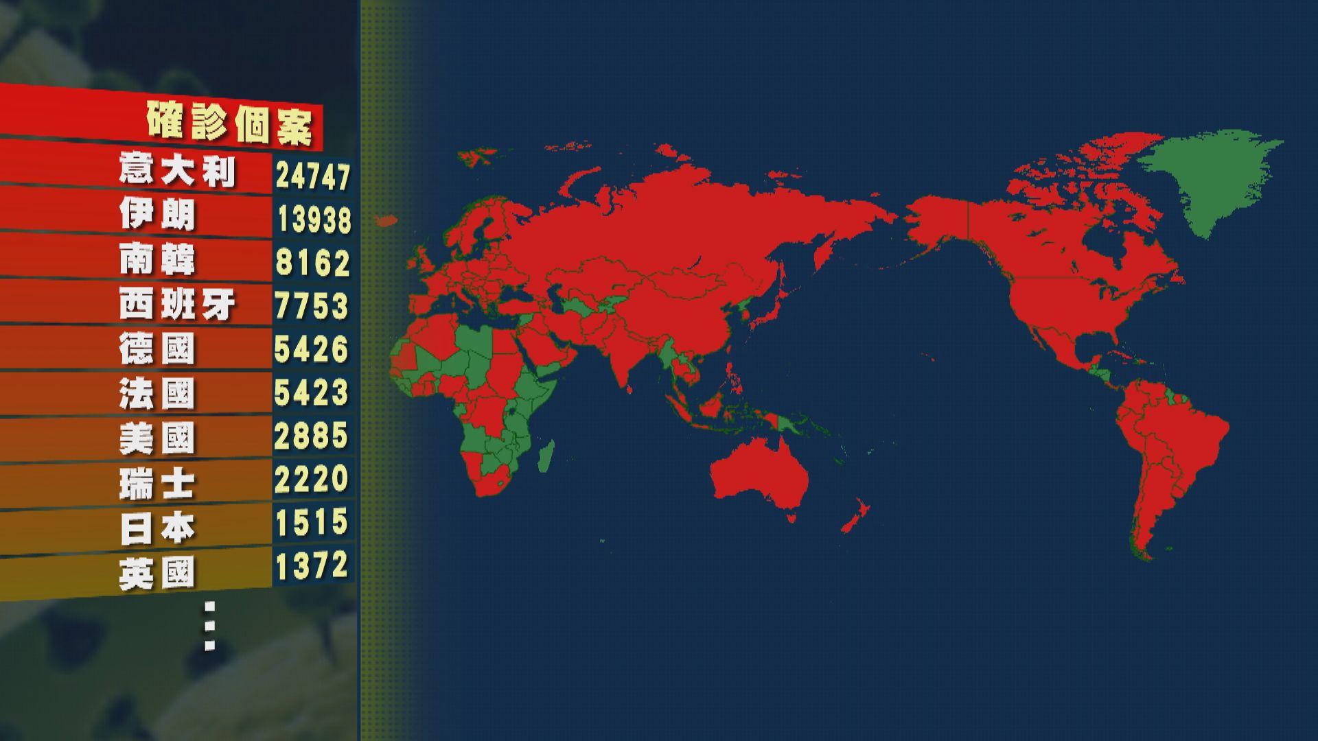 新型冠狀病毒全球確診個案超過十六萬宗