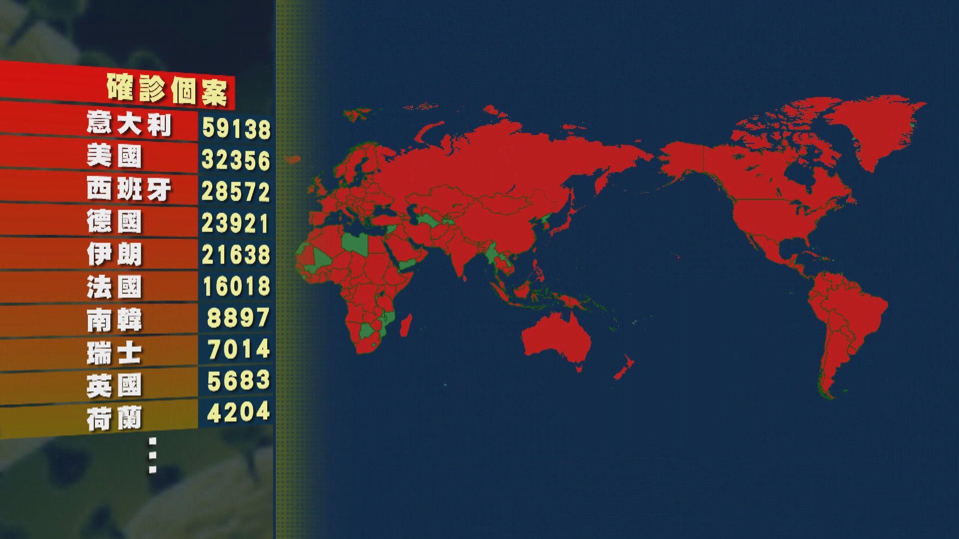 【新型肺炎】全球至今逾30萬人感染 意大利累計近六萬宗確診