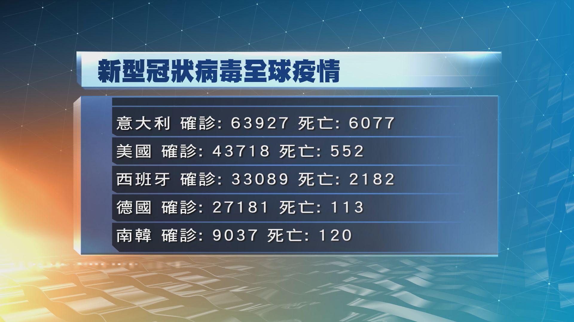 內地昨日新增78宗確診 74宗屬於境外輸入