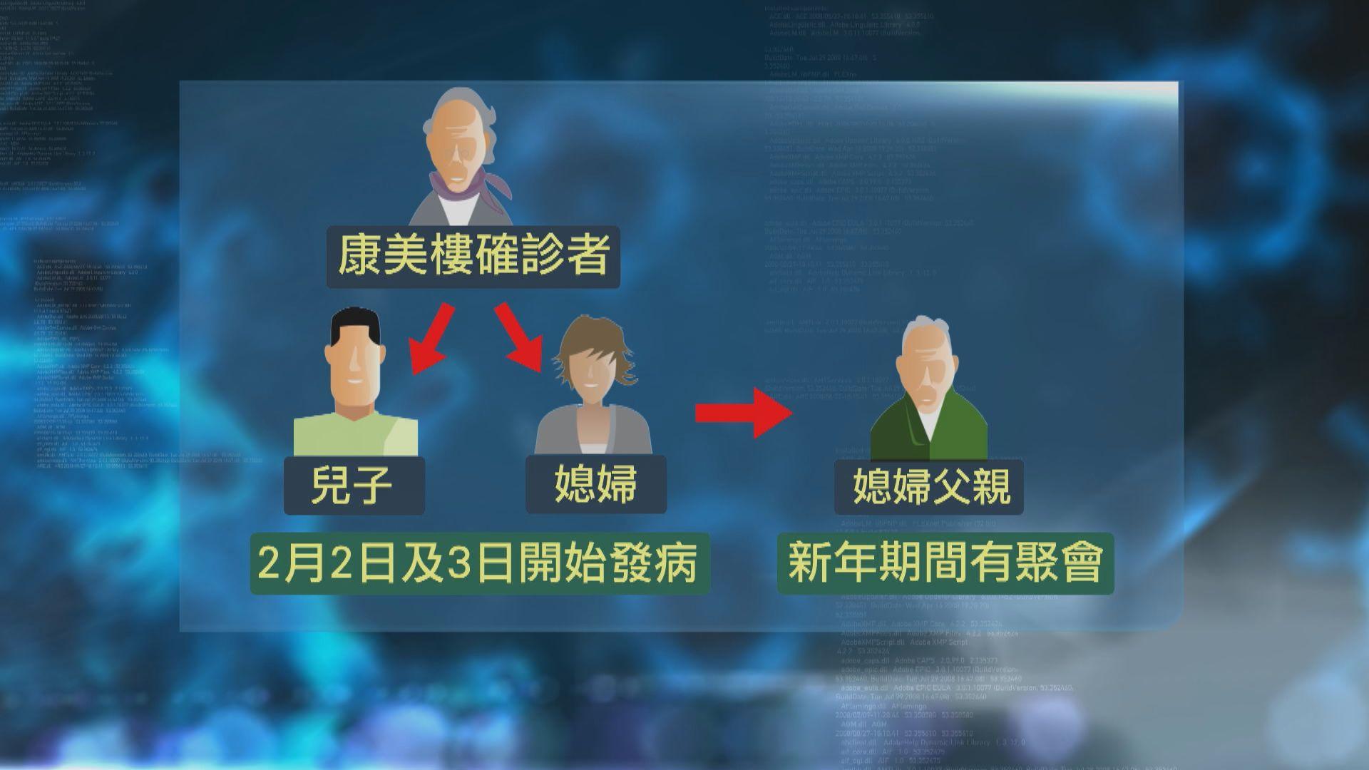 本港新增七宗本地感染確診個案 累計49宗