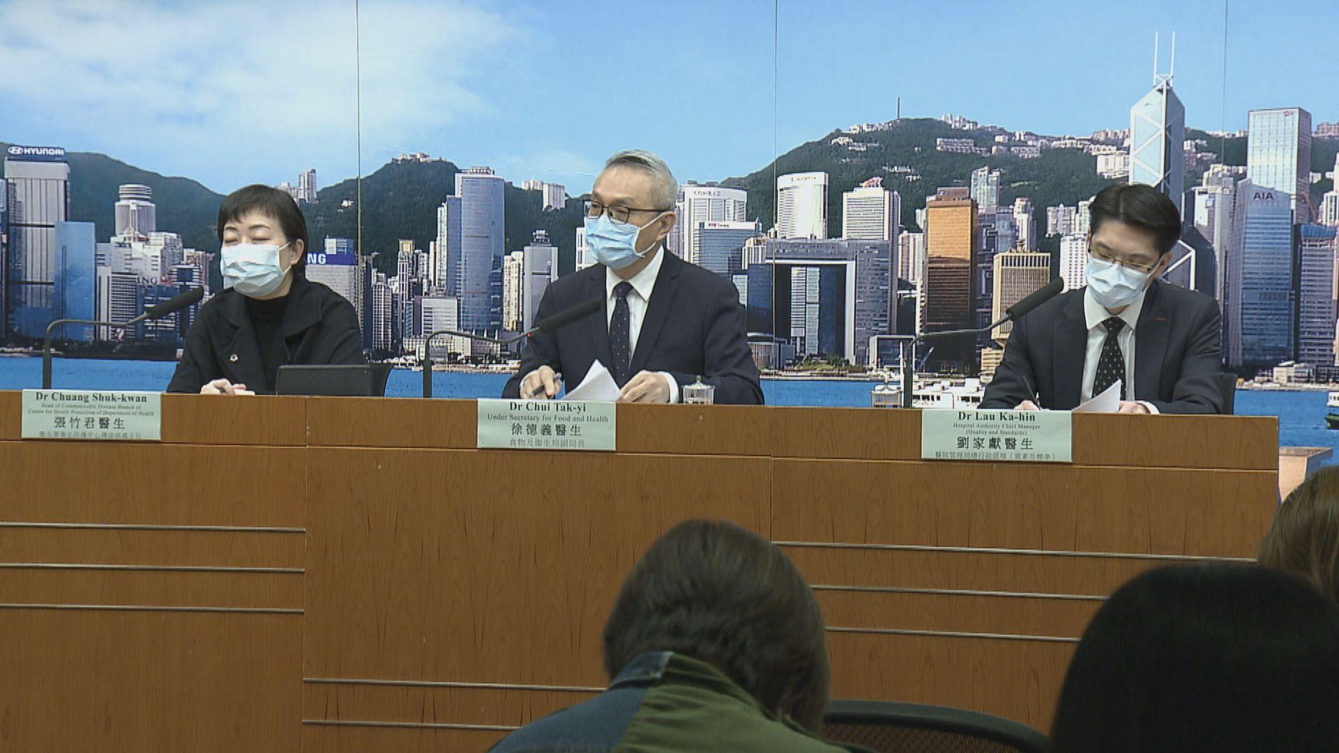 本港新增43宗確診 酒吧群組累計約80人受感染