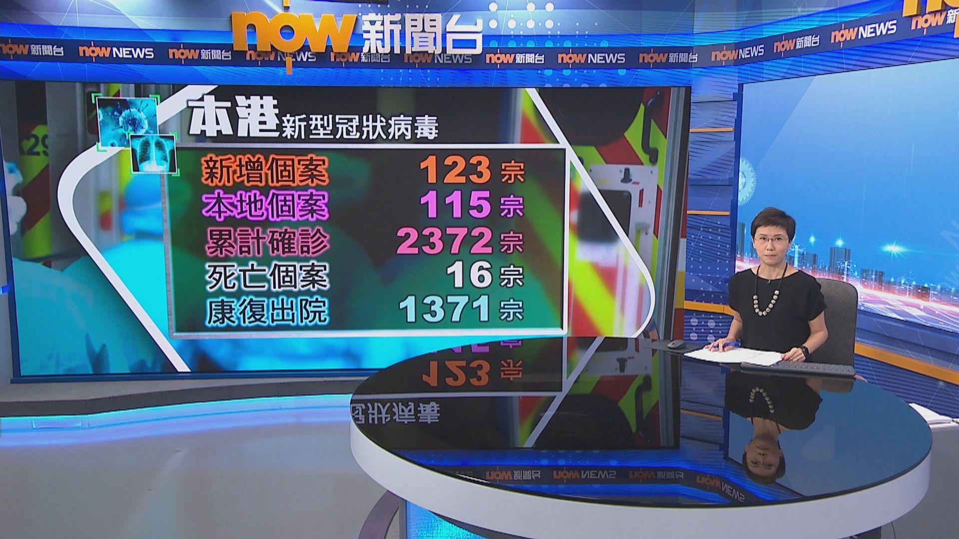 【連續三日新高】本港再增逾百確診 防護中心籲家庭主婦減少買菜次數