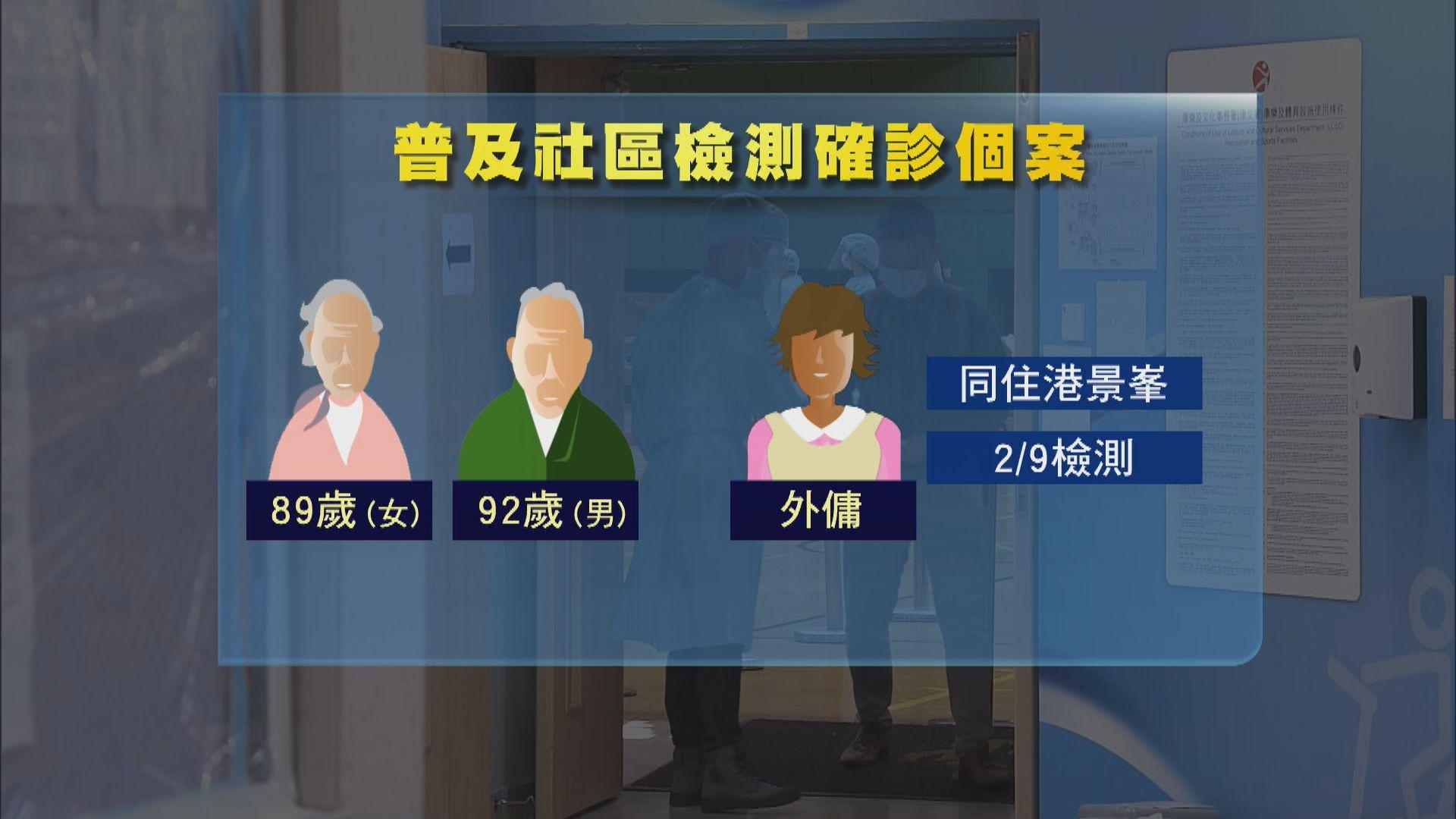 年長夫婦及其家傭出現病徵 參與全民檢測確診