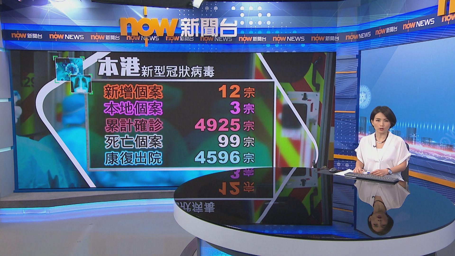 【累計4925宗】本港新增12宗確診 當中9宗輸入