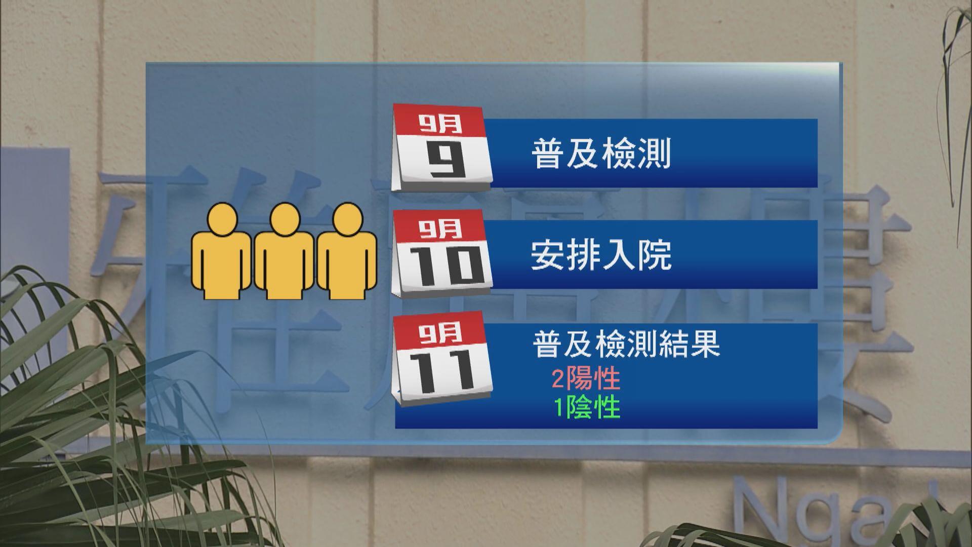 本港新增13宗確診 其中一名患者三名同住家人確診