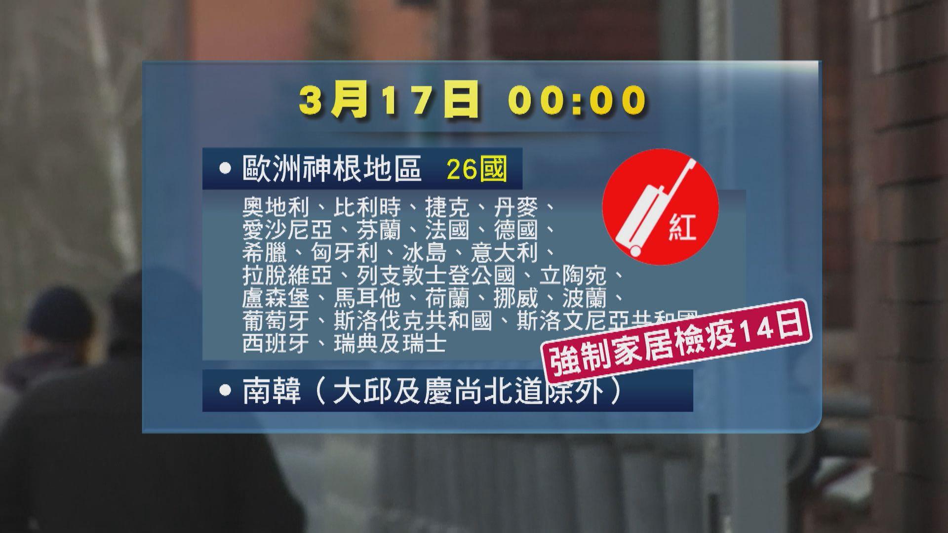 本月17日起非港人可從南韓入境但要接受檢疫安排