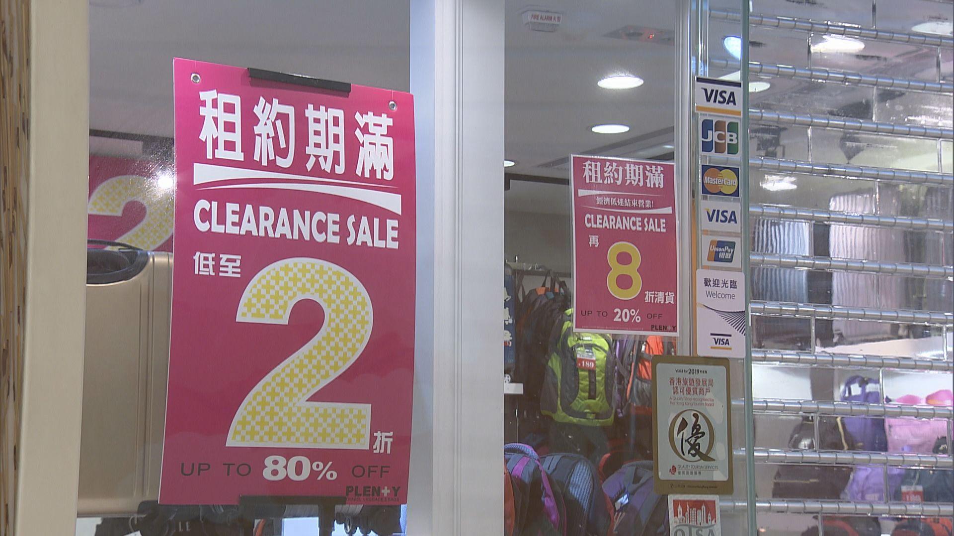 領展商場近兩周人流增兩至三成 冀推優惠刺激消費