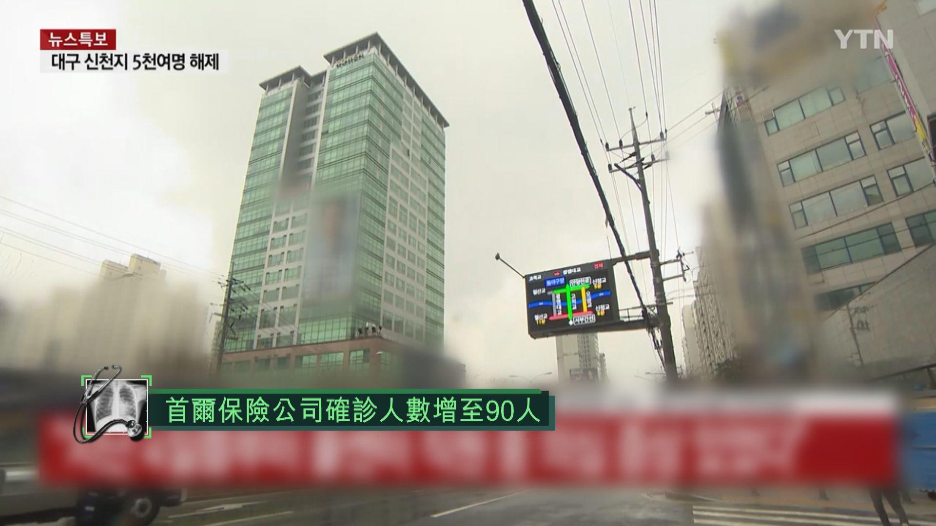 【確診逾7700宗】南韓首爾保險公司增至90人確診