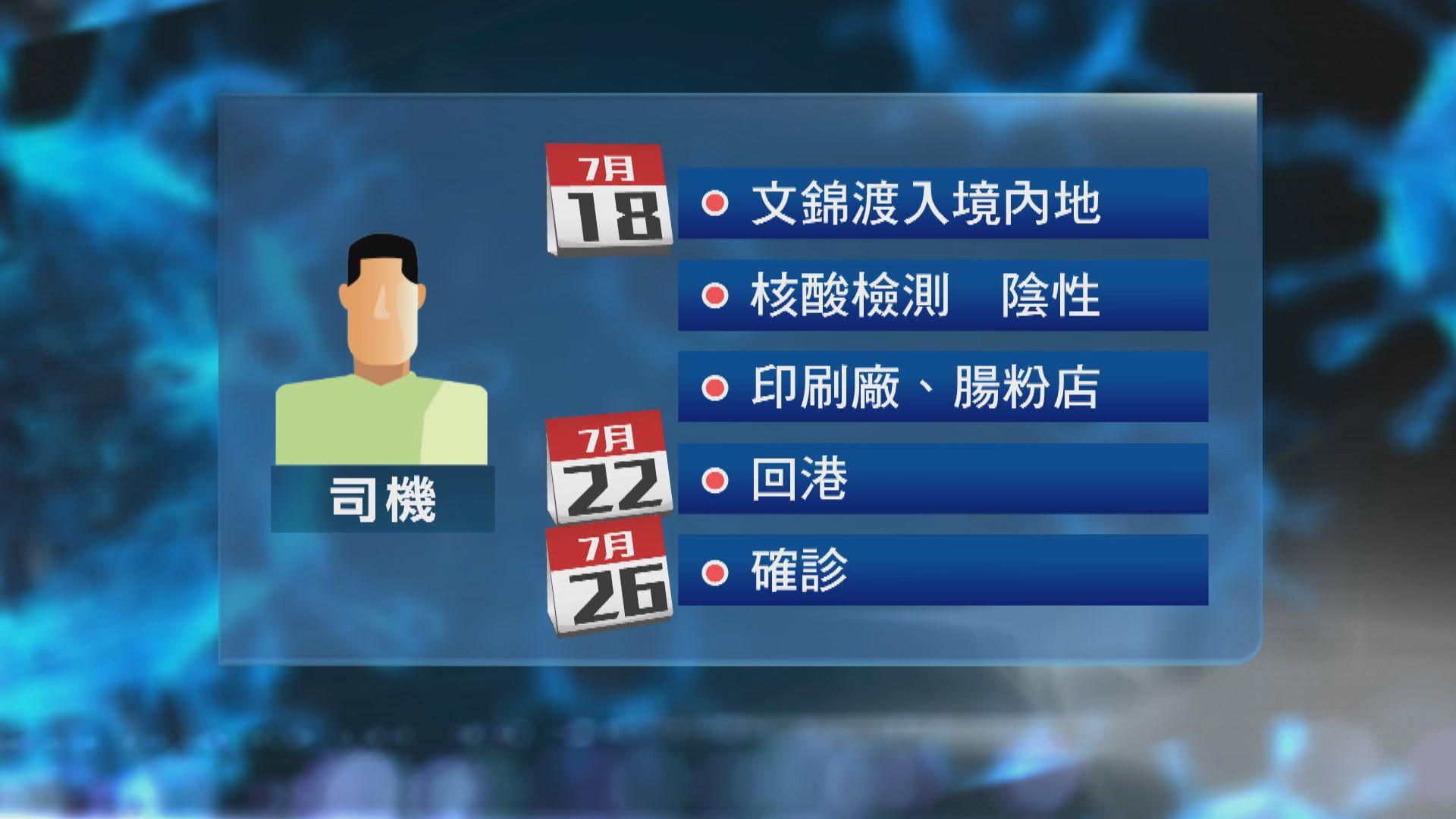 62歲中港車司機確診 成跨境車司機首例