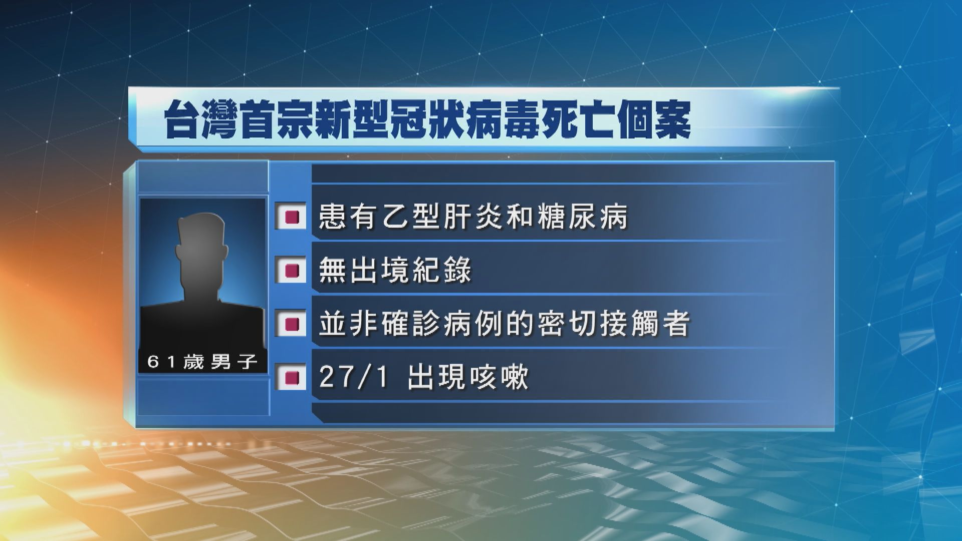 台灣新型冠狀病毒死者曾接載大陸和港澳旅客