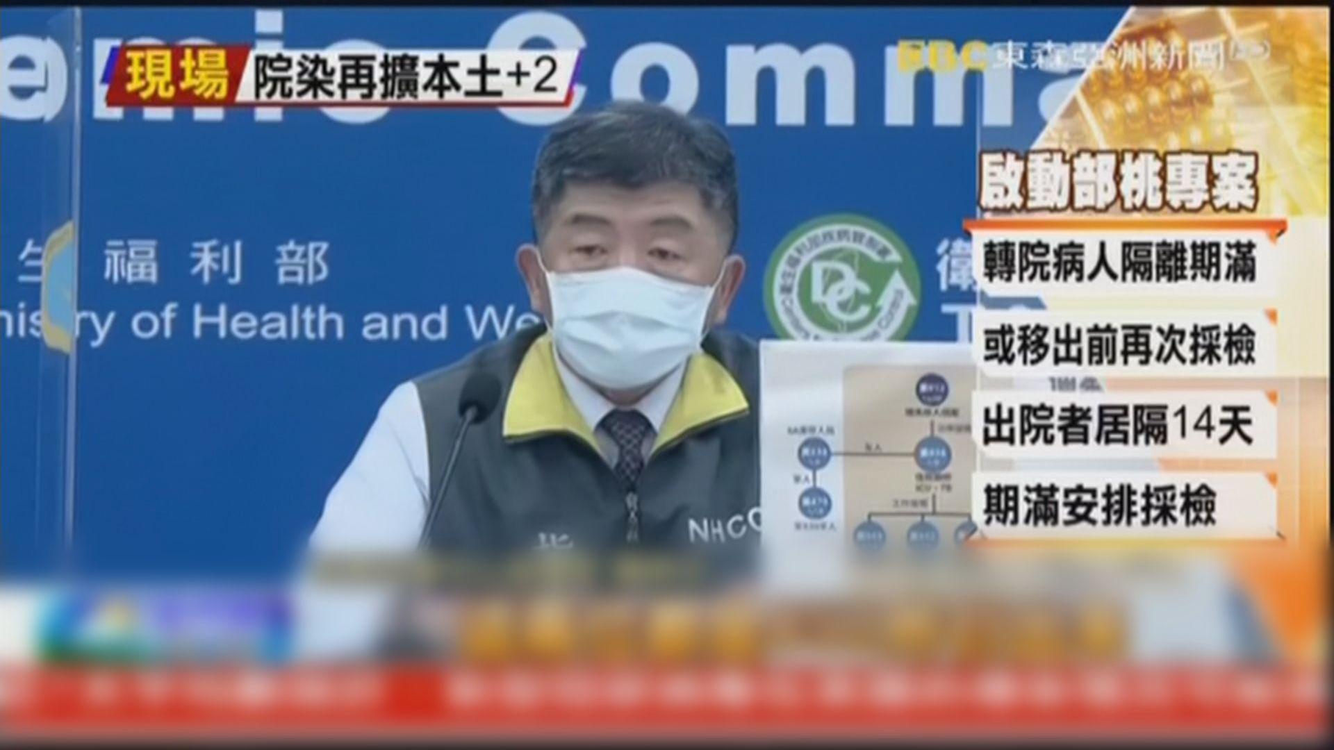 台灣新增8宗確診 兩本土感染屬桃園醫院群組