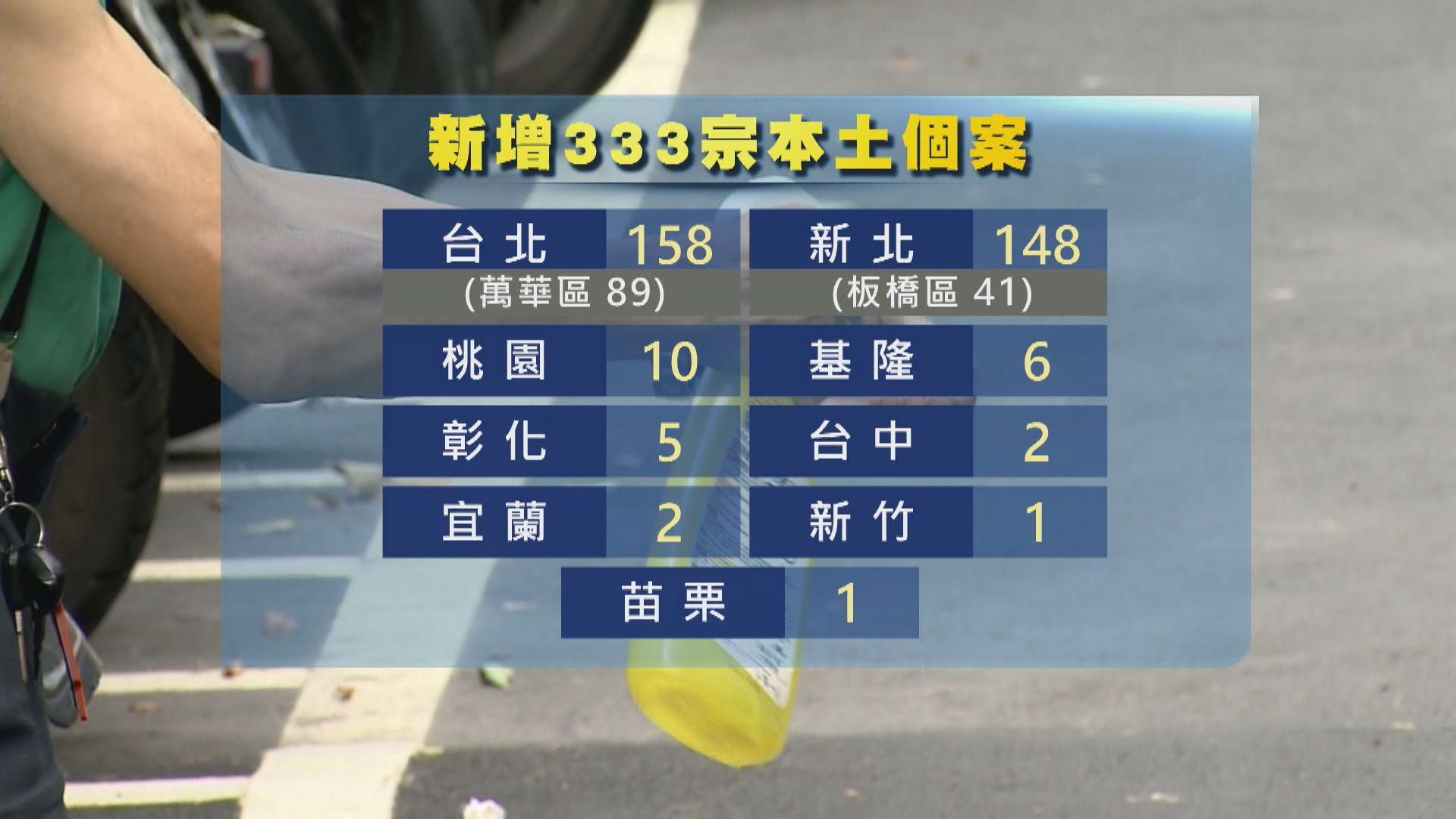 台灣新增333宗確診 周三起暫停非居民入境或轉機