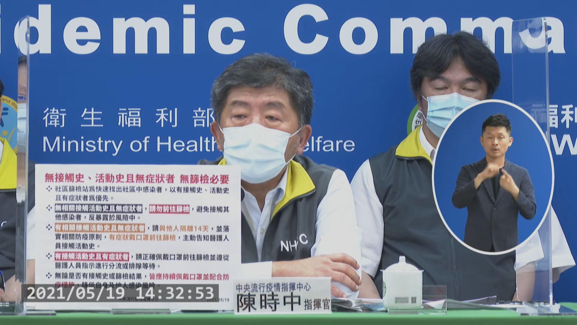 台灣疫情升級全台提升至三級警戒 外出要全程戴口罩