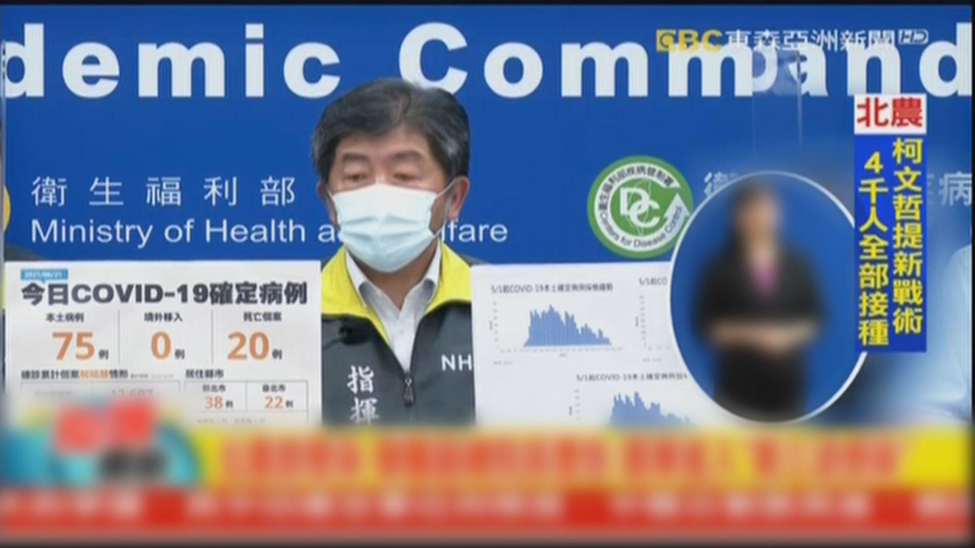 台灣單日新增本土個案回落至雙位數 再多廿人死亡
