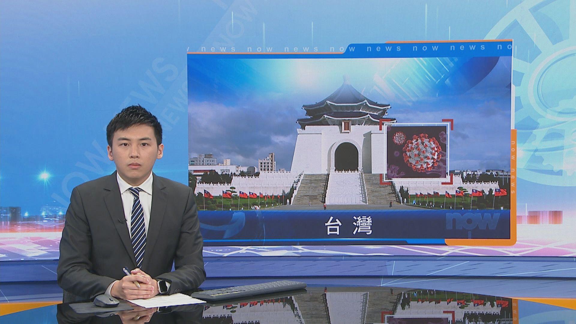 台灣增39宗本土確診 再多9人染疫死亡