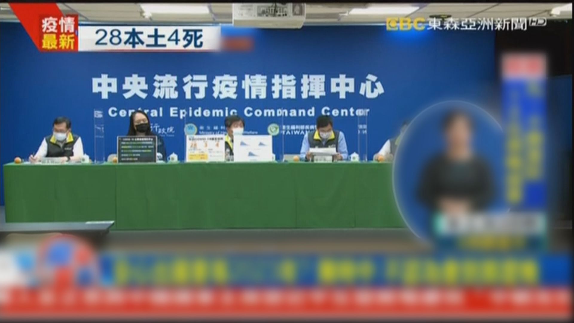 台灣疫情趨向緩和 增28宗本土確診4人死亡
