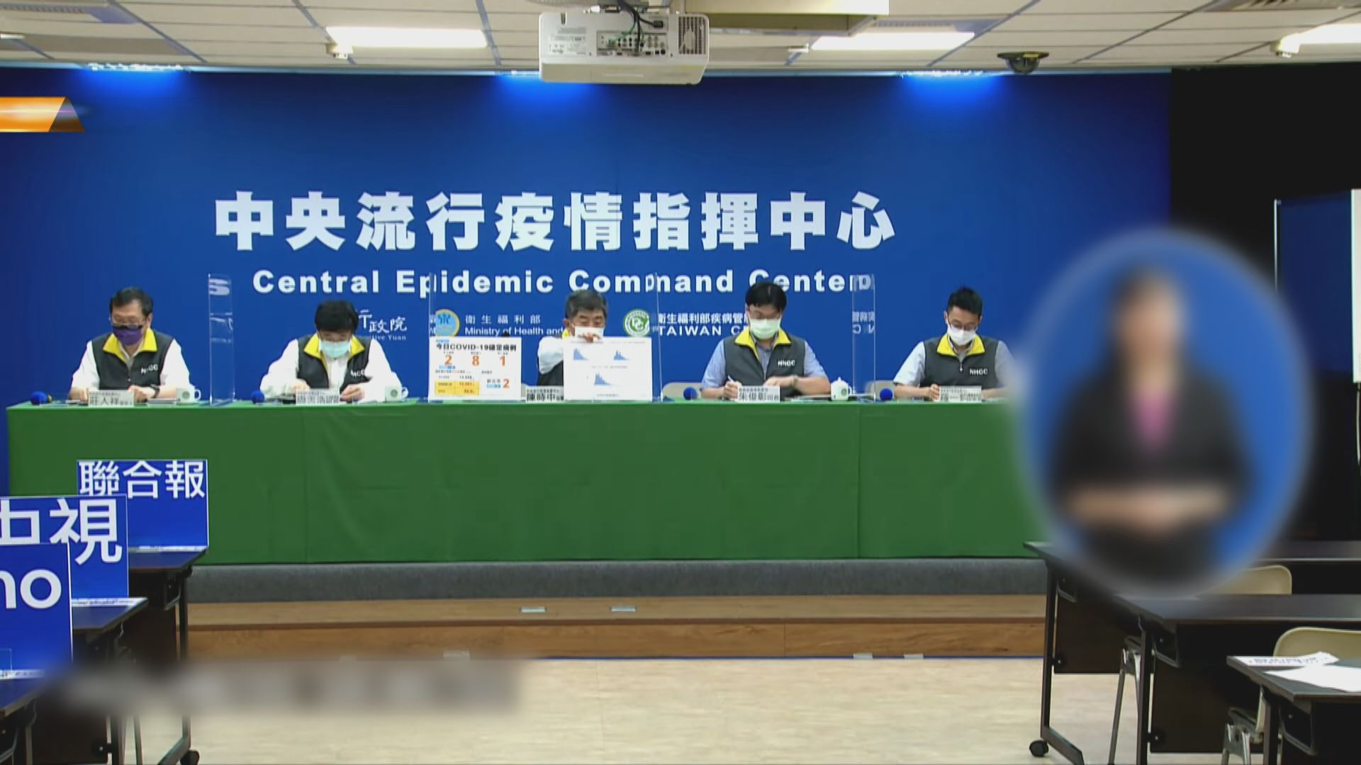 台灣增兩宗本土個案 延長二級警戒但放寬部分防疫措施