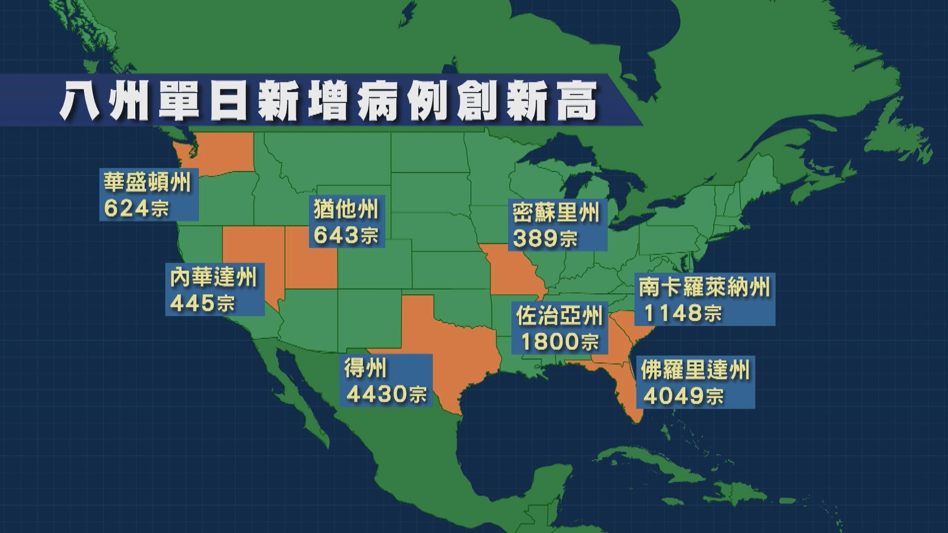 美國多個州單日確診個案創新高
