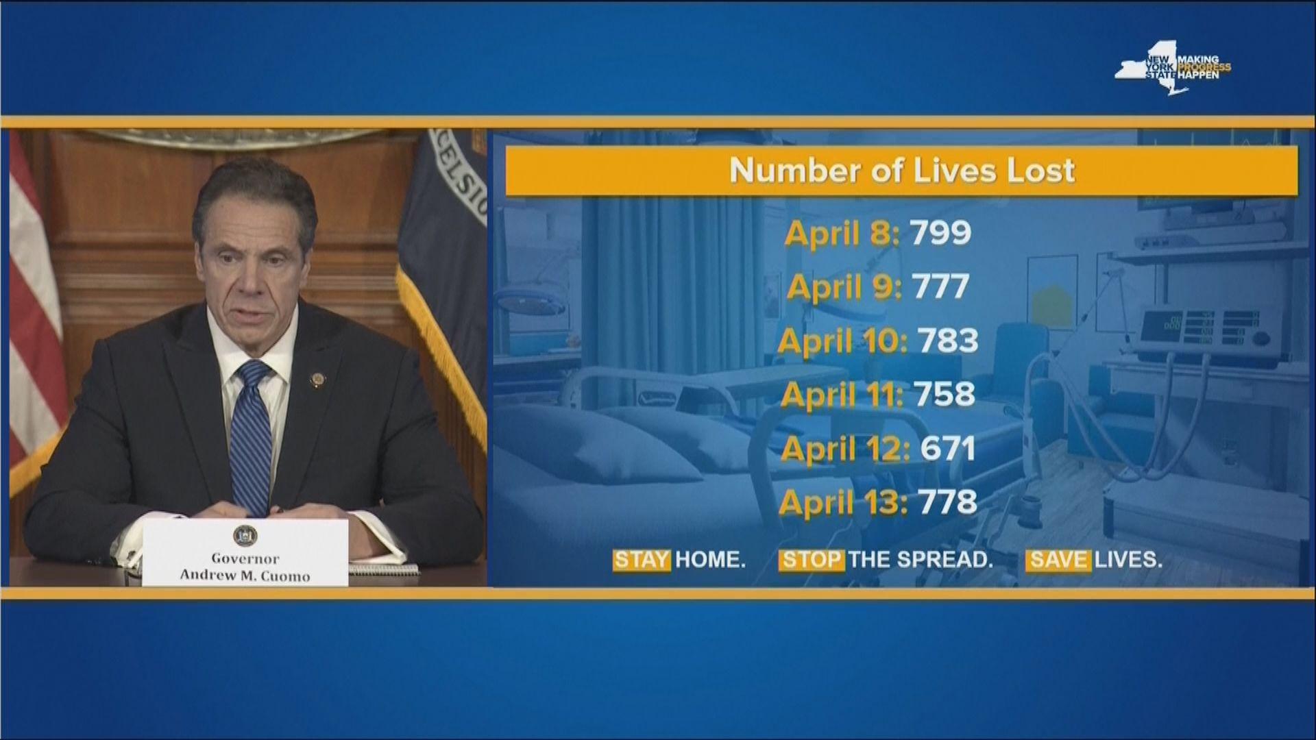 紐約市改變統計方法 因疫情致死人數增至逾萬