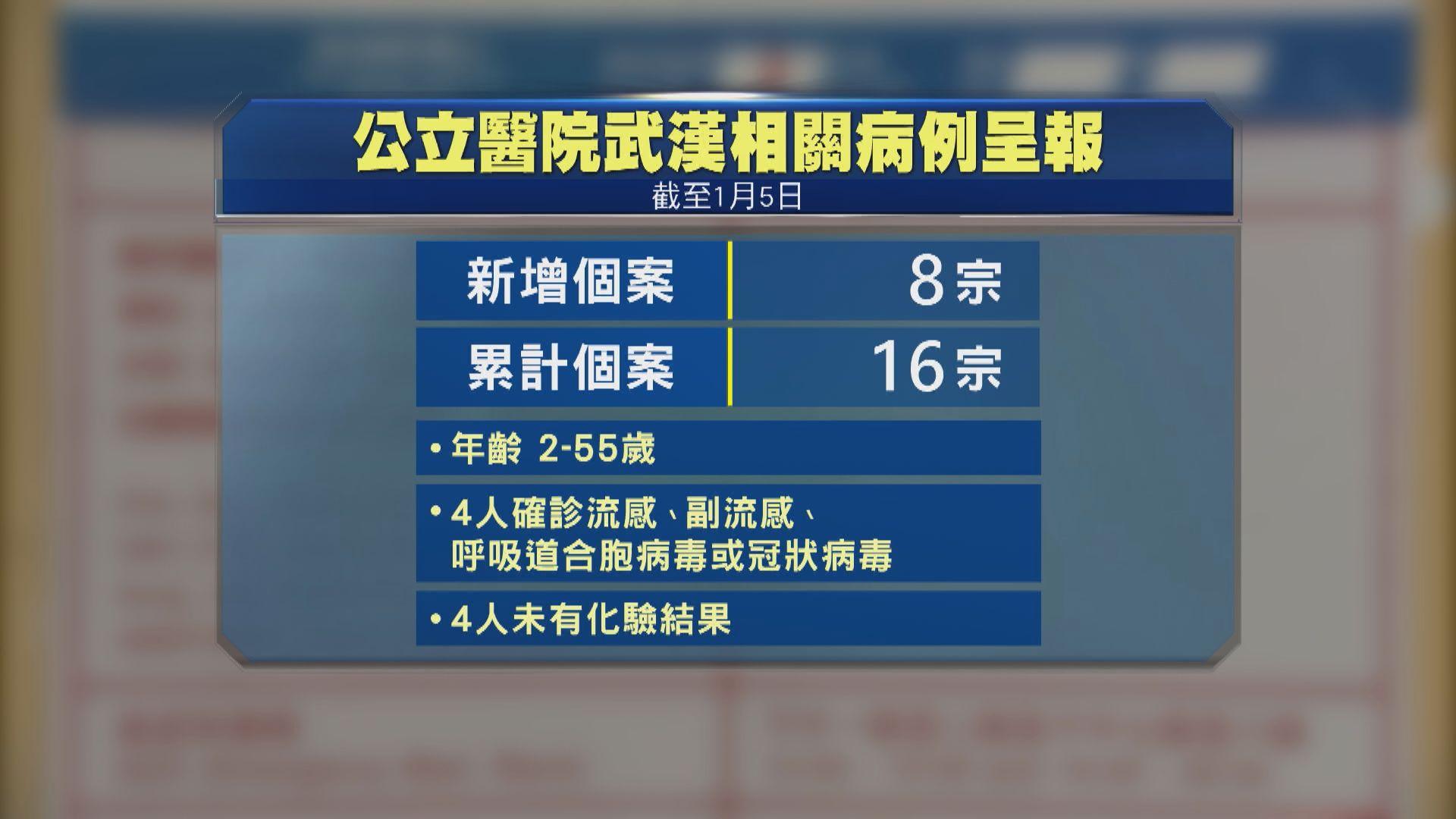本港新增八人武漢返港現感染病徵 總數增至十六人