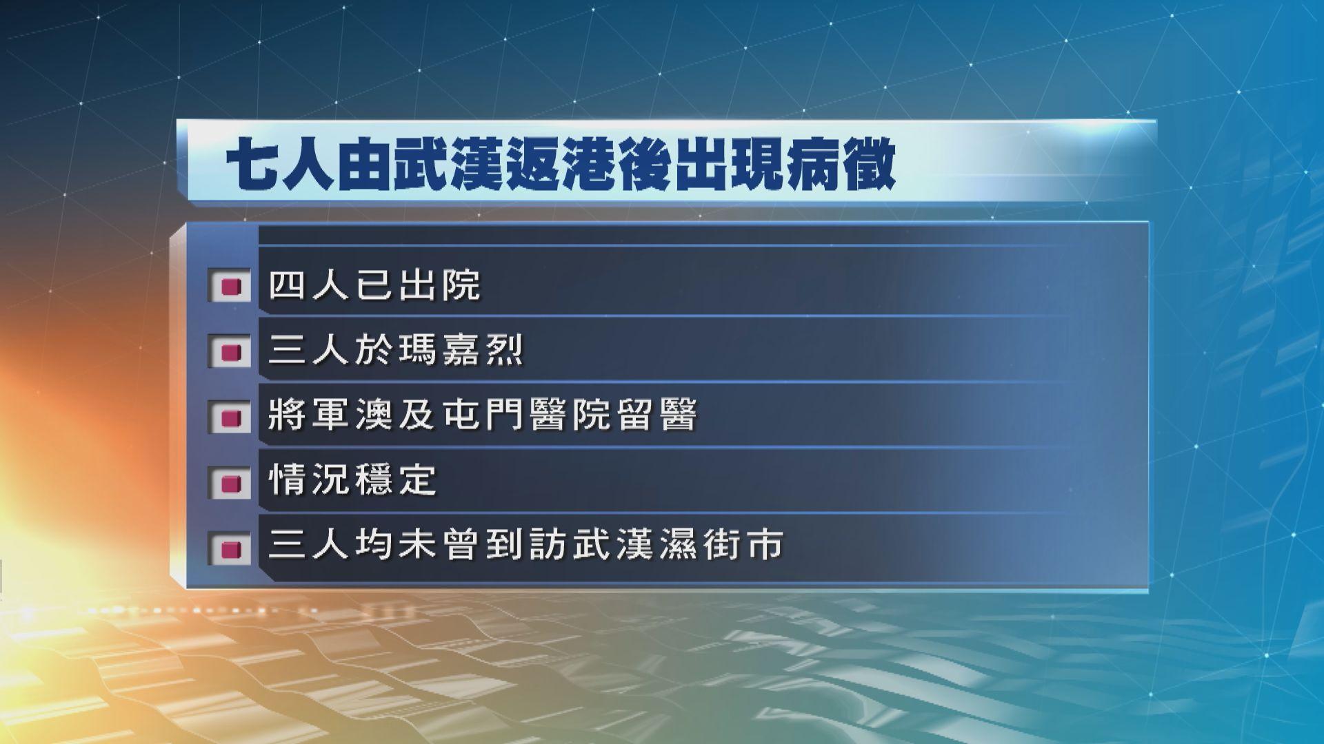 本港到武漢後出現呼吸道感染個案增至七宗