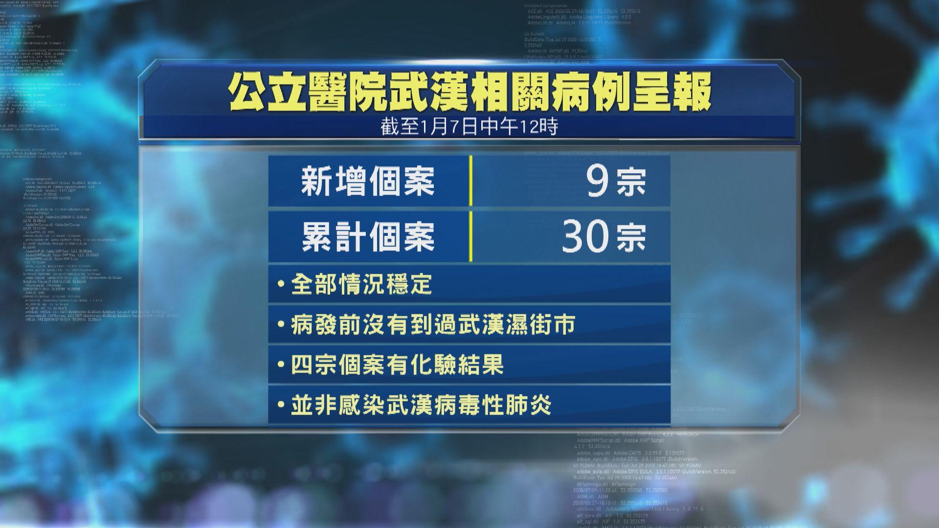 四宗個案化驗結果證非感染武漢病毒性肺炎