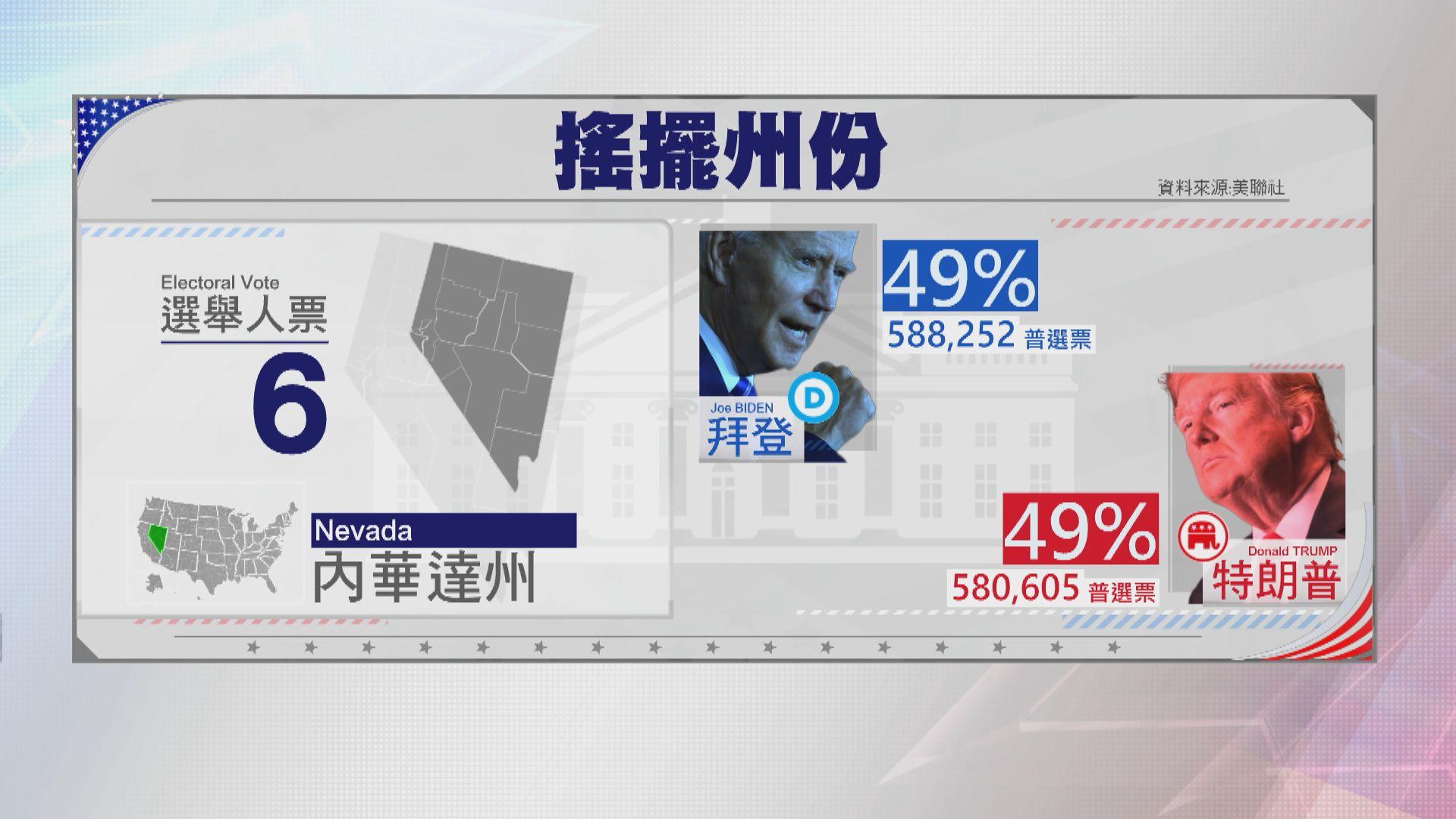 美國大選點票工作繼續 最少四個重要搖擺州份未有結果