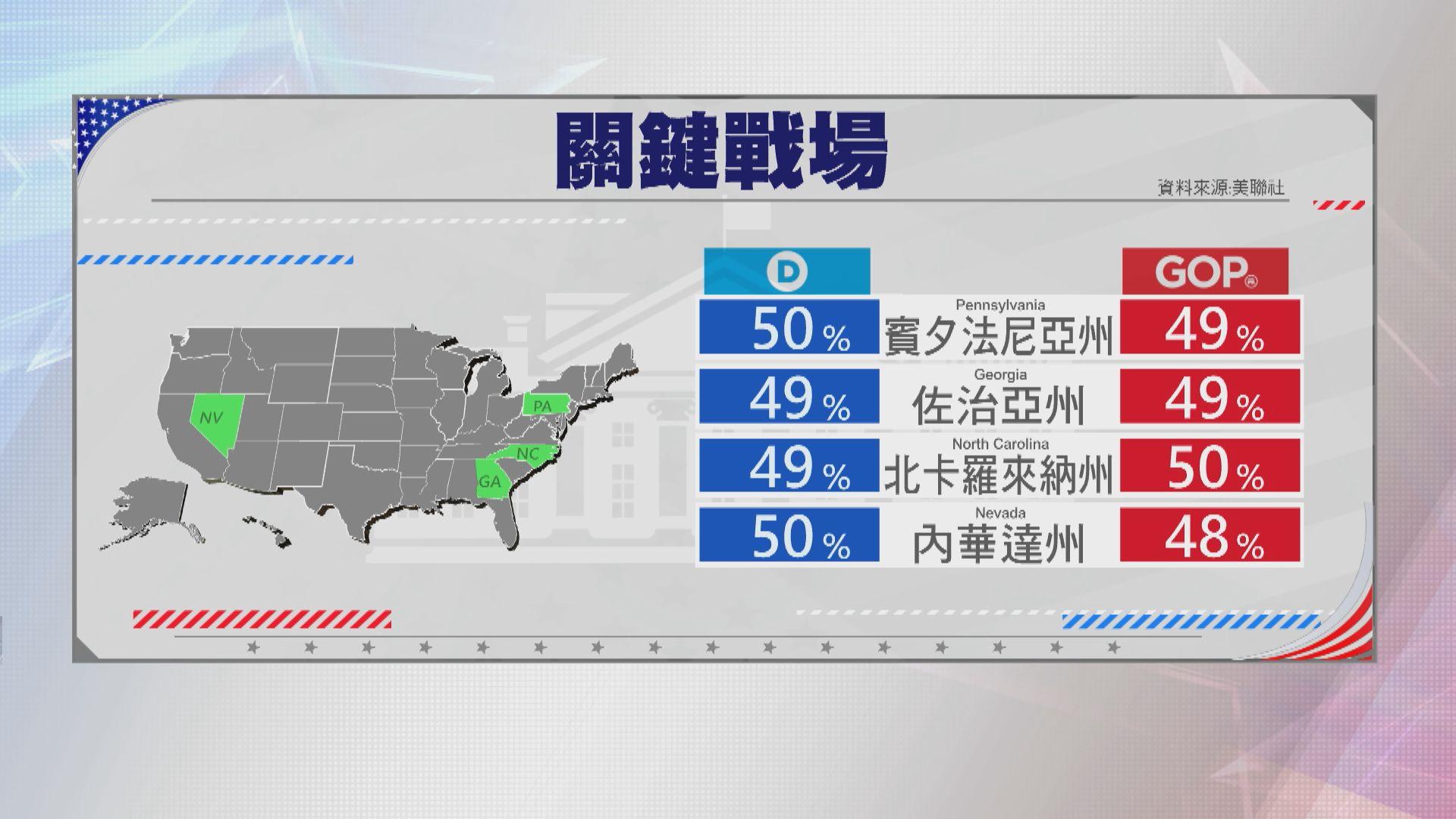各界觀望拜登能否多拿一個搖擺州選舉人票 當選總統