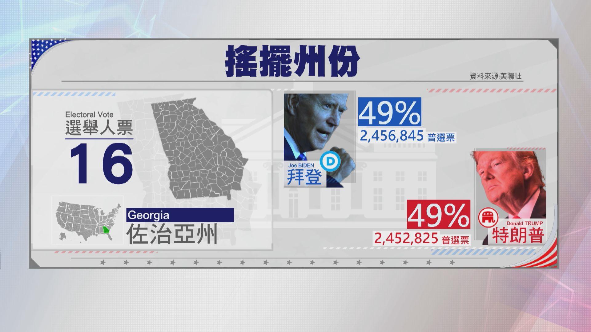 拜登於佐治亞州暫比特朗普多約四千票