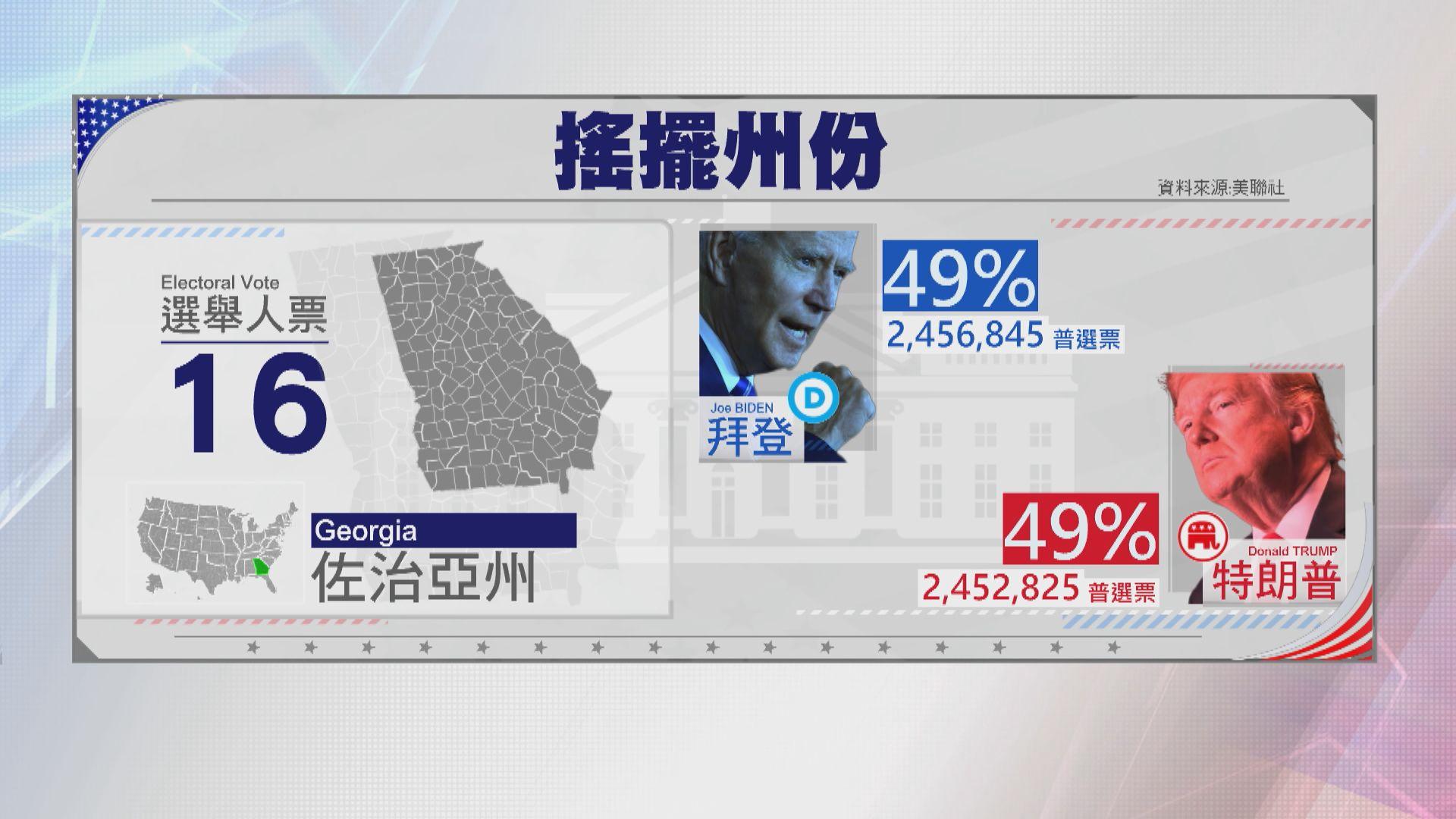 佐治亞州得票率差距少於0.5個百分點 料需重新點票