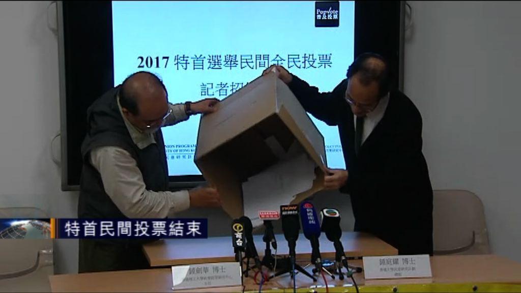 特首民間投票結束 林鄭支持淨值負95%