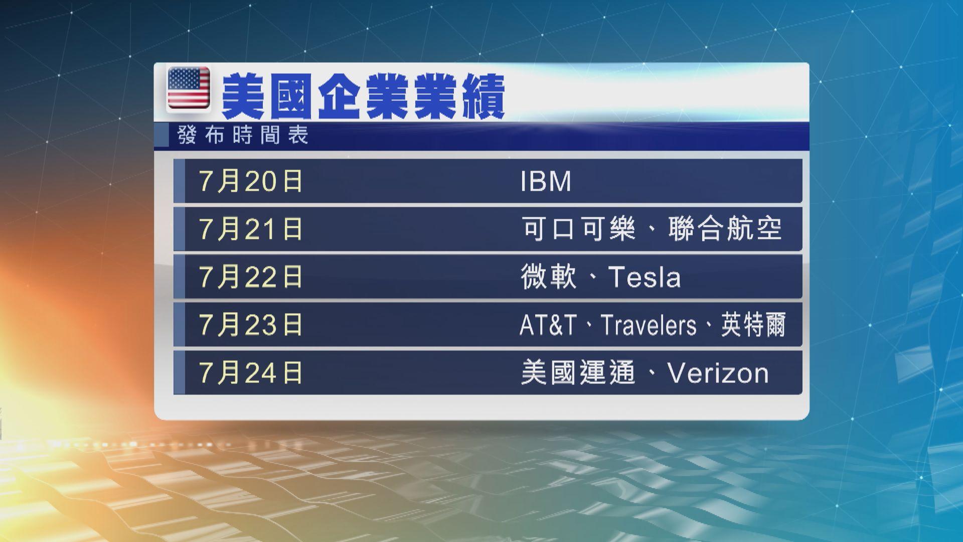 本周美股焦點:藍籌微軟、Tesla業績