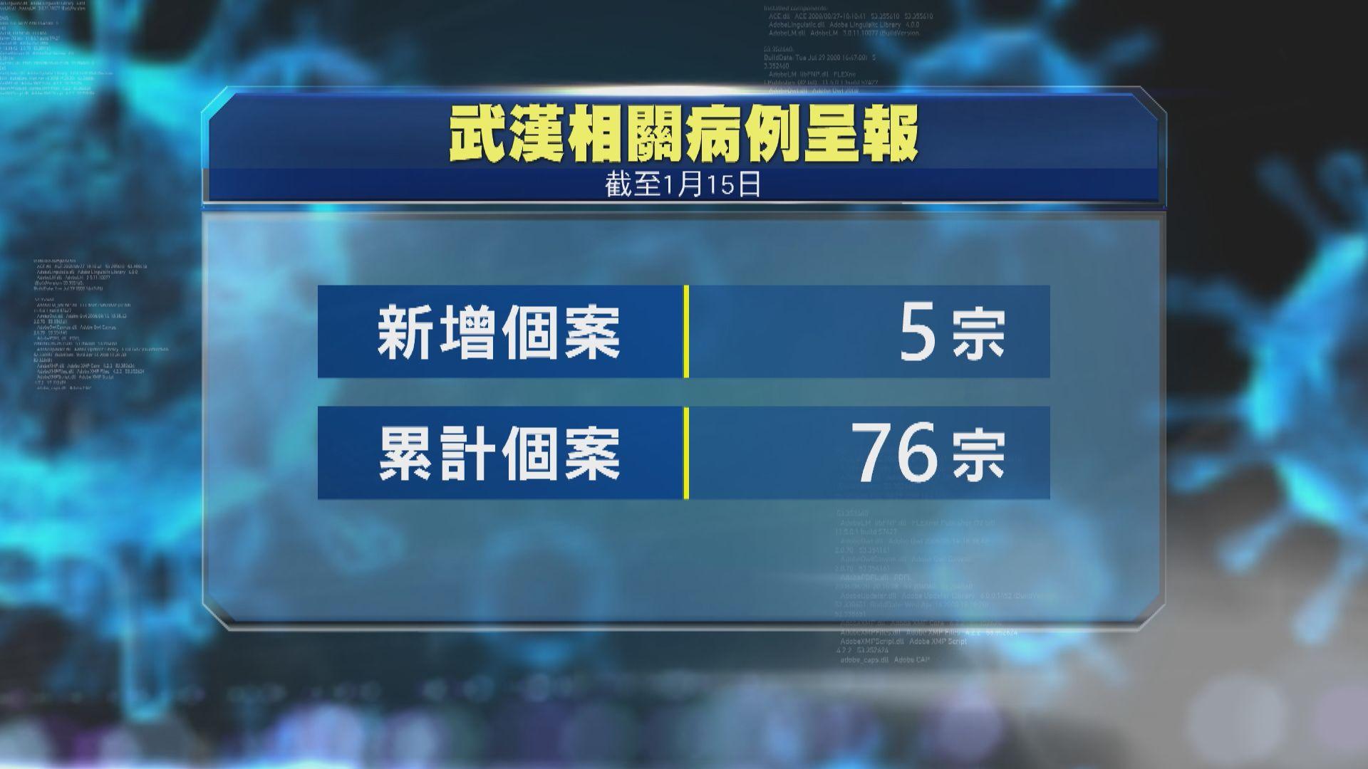 再有五人武漢返港後出現感染徵狀 累計增至76宗