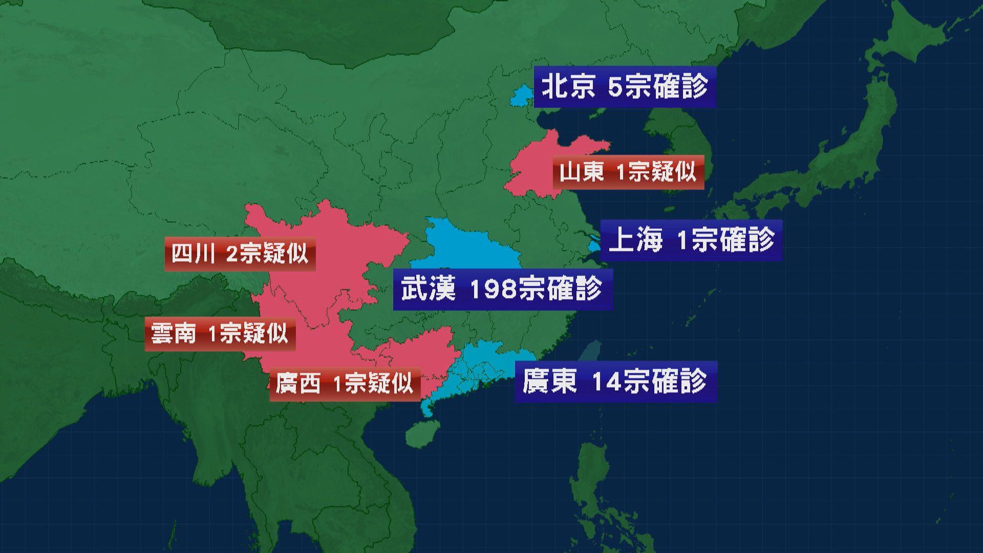 武漢新型冠狀病毒全國確診個案突破200宗